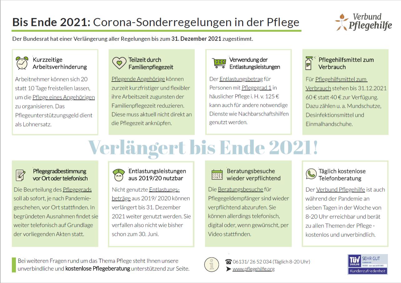 Cororna Sonderregelungen bis Ende 2021