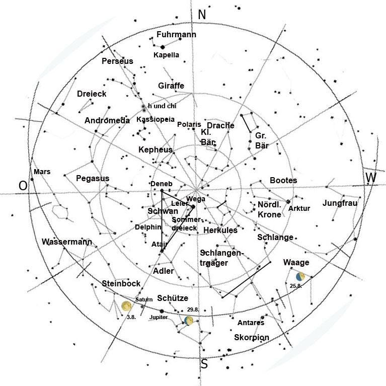 Himmelsanblick zur Monatsmitte gegen 22.00 Uhr