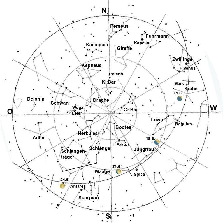 Sternhimmel zur Monatsmitte gegen 22.30 Uhr