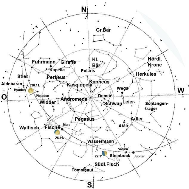 Sternhimmel Mitte November 2020