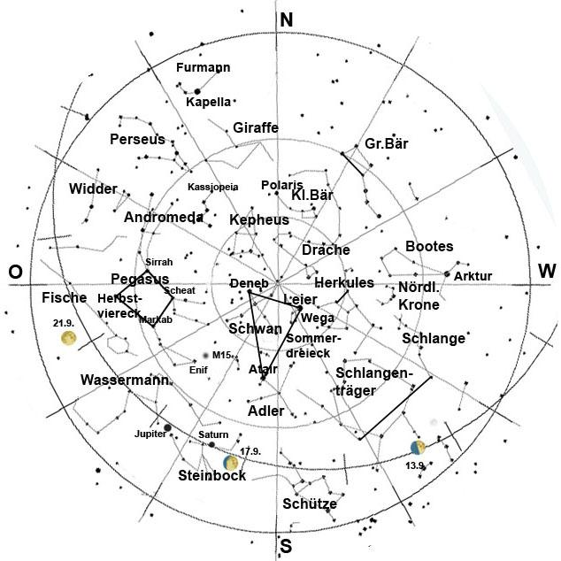 Himmelsanblick zur Monatsmitte gegen 21.00 Uhr