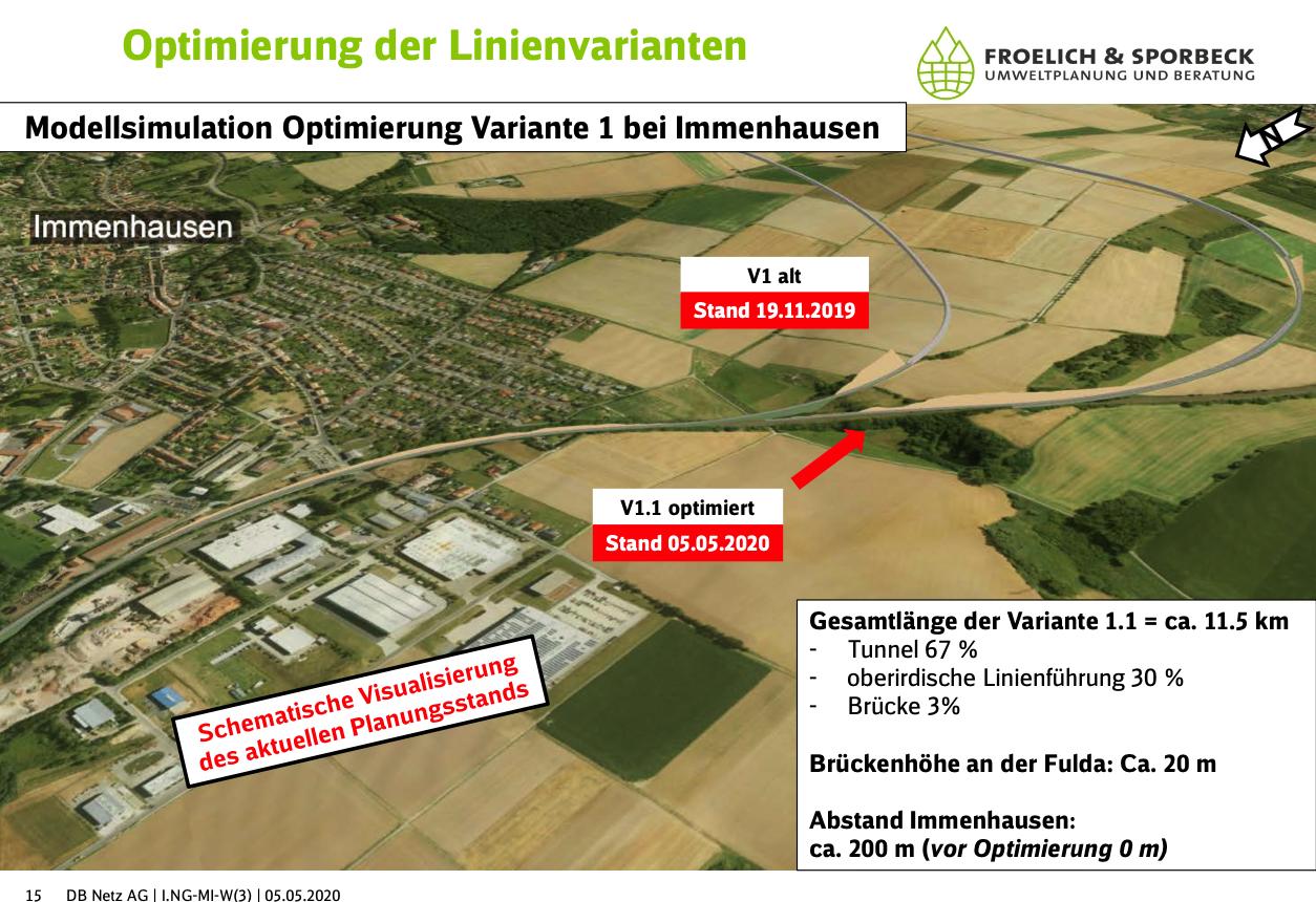 Linienvariante Immenhausen