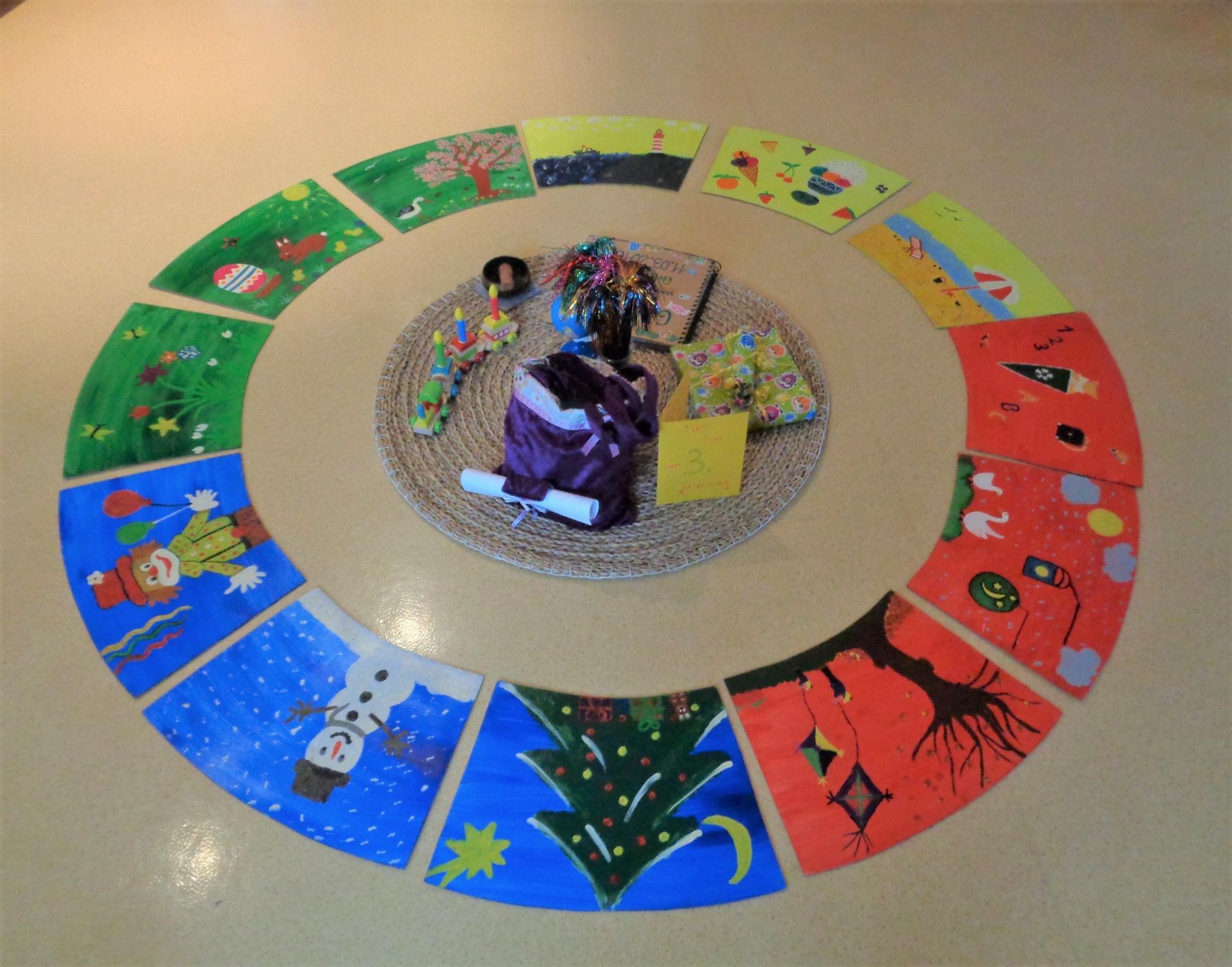 Jahreskresi Montessori