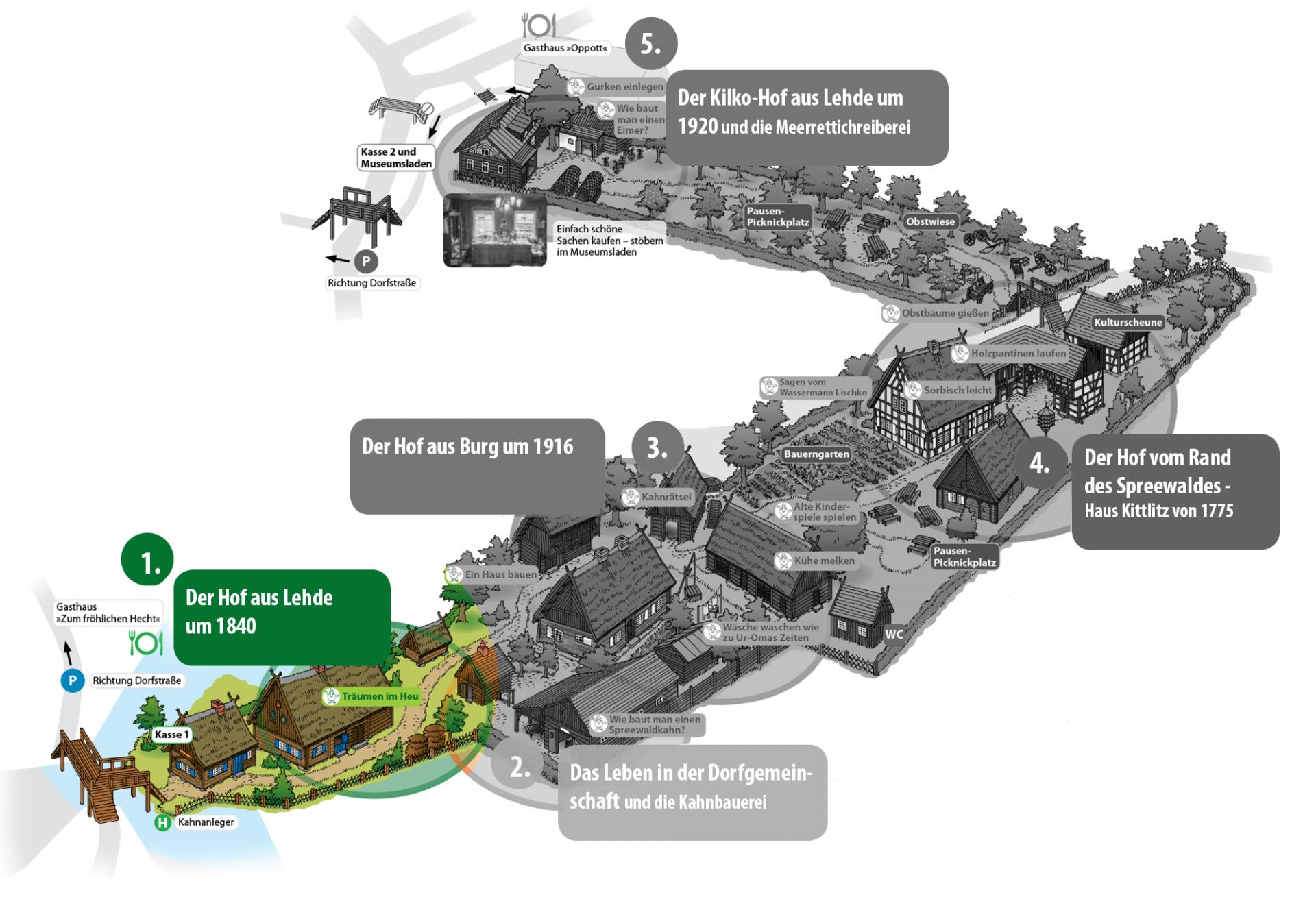 Lageplan_Ausschnitt Hof aus Lehde
