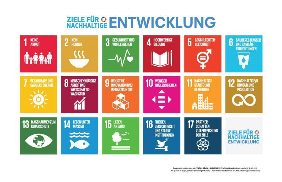 Agenda 2030 - SDGs