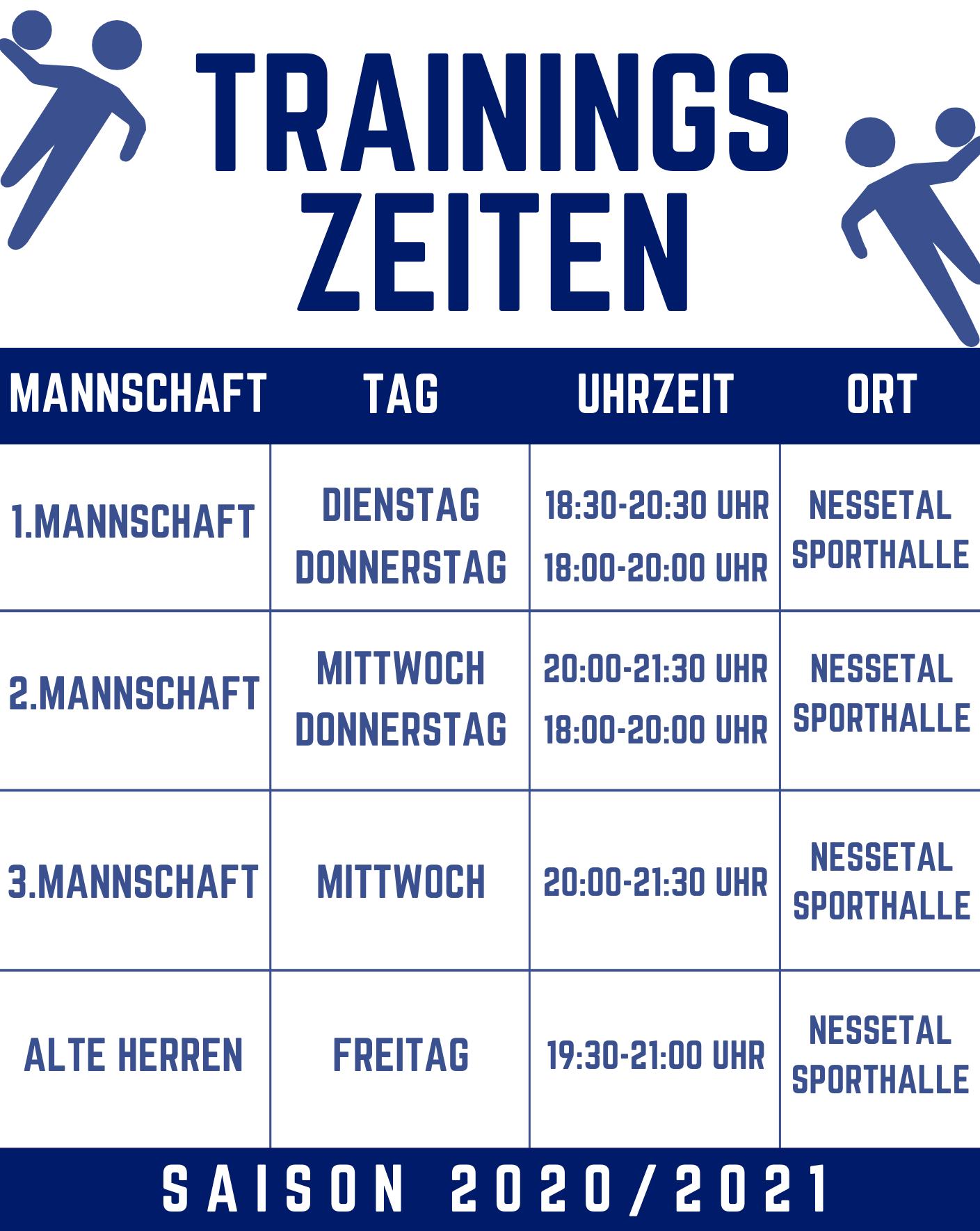 Trainingszeiten Männer