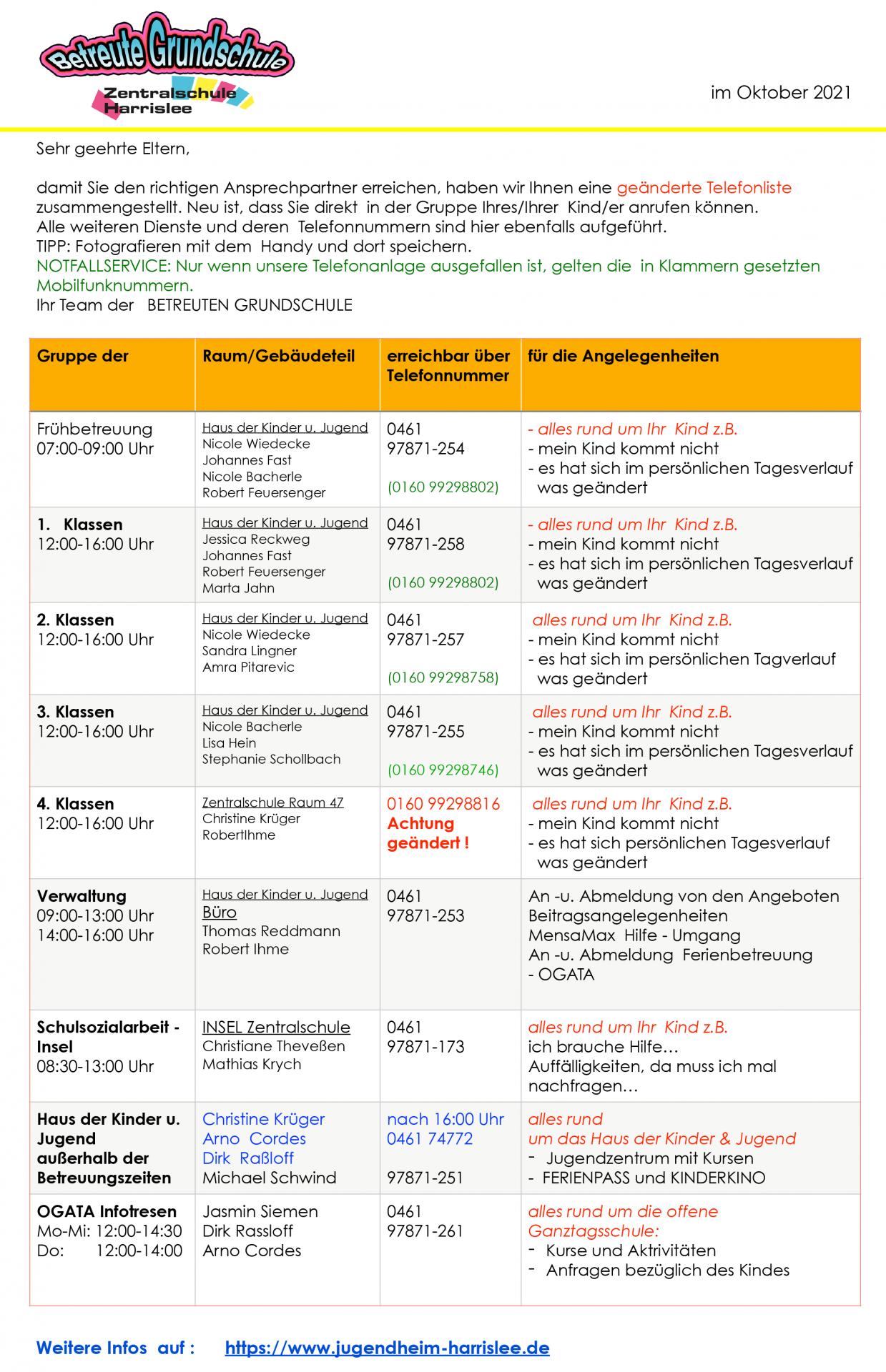 Telefonnummern Betreute GS ab 10/2021