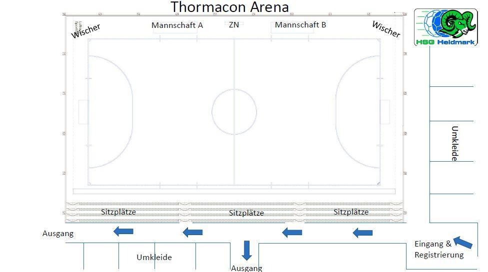Thormacon Arena