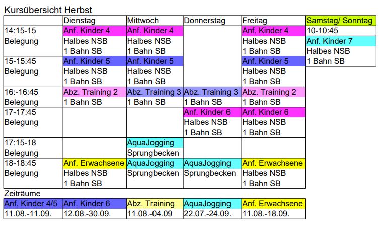 Herbstprogramm Schwimmkurse