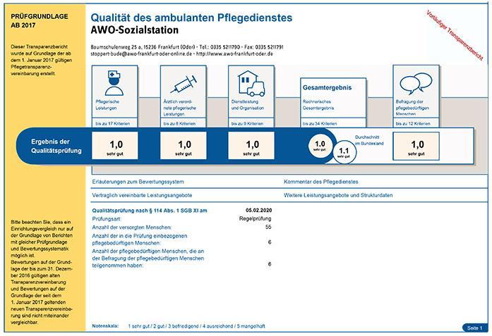 Transparenzbericht - Traumnote für AWO Sozialstation in Frankfurt (Oder)
