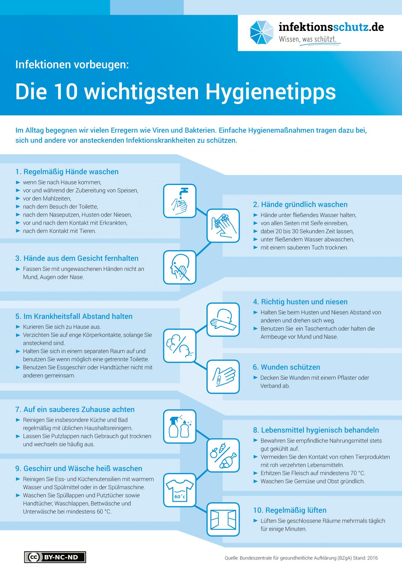 10 Hygienetips