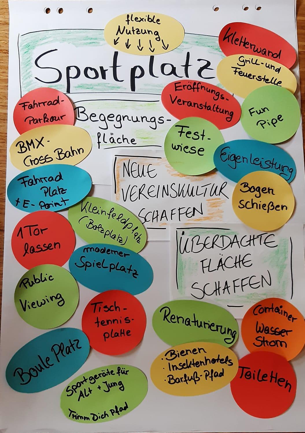 Zukunft Sportplatz