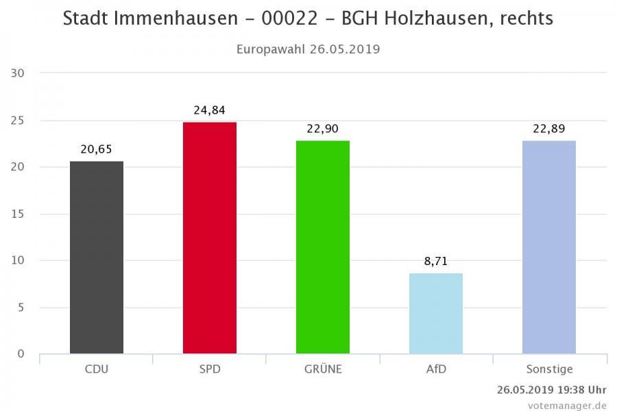 00022 - BGH Holzhausen, rechts