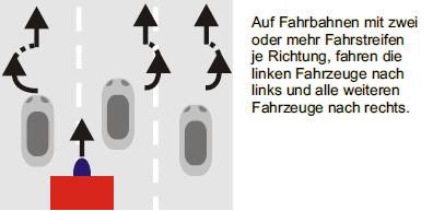 Zwei- und mehrspurige Fahrbahnen
