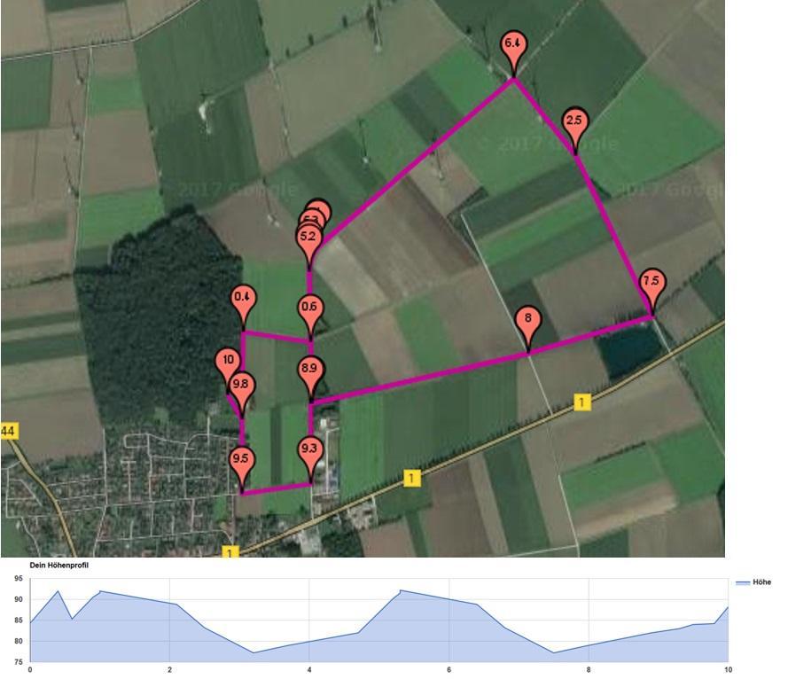 10.000m-Strecke