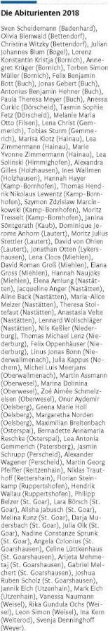 Abiturientia 2018-Herkunftsorte