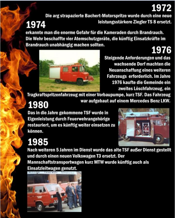 2015-06-26 125 Jahre FF SKB Plakat 5