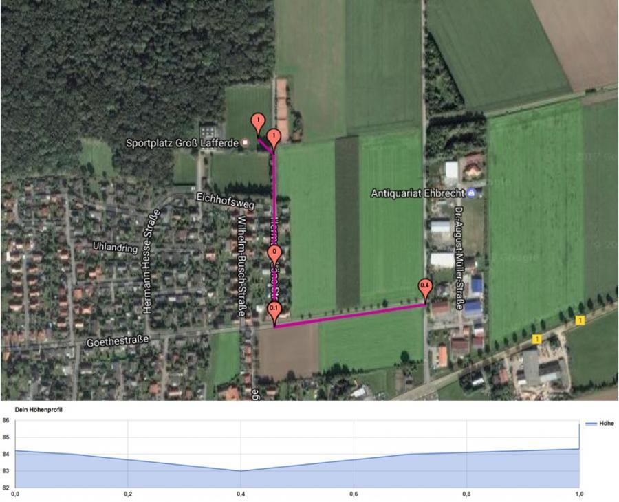 1.000m-Strecke