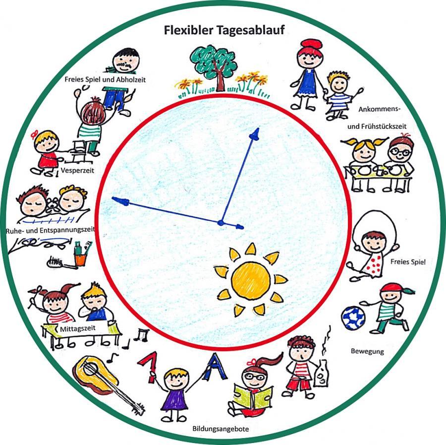 Flexibler Tagesablauf