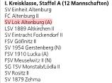 20170708_OVZ_Lok-Männer Starten in der 1. Kreisklasse Staffel Bild1