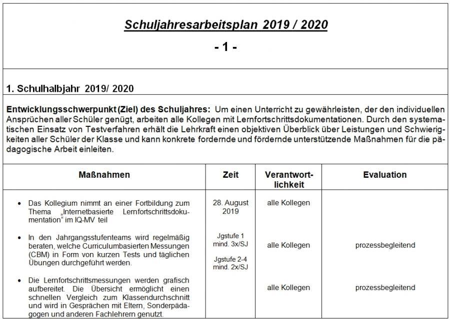 Schuljahresarbeitsplan 2019/20