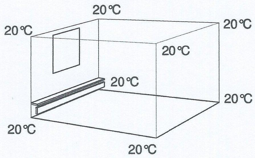 Wärmesystem Heizleisten