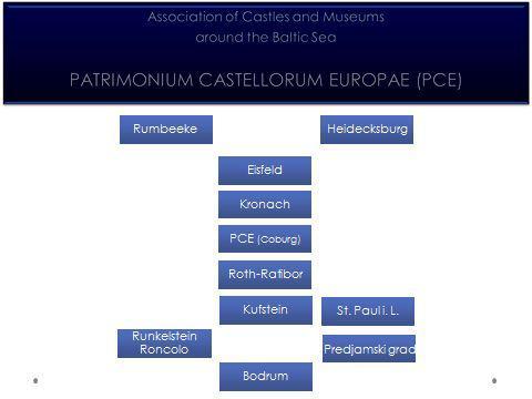 PCE-Baum Members
