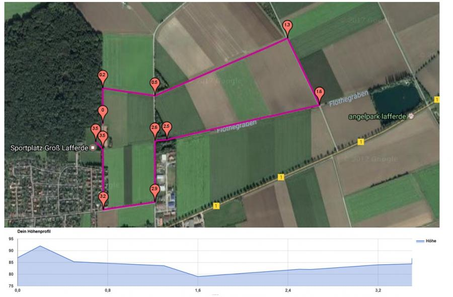 3.500m-Strecke