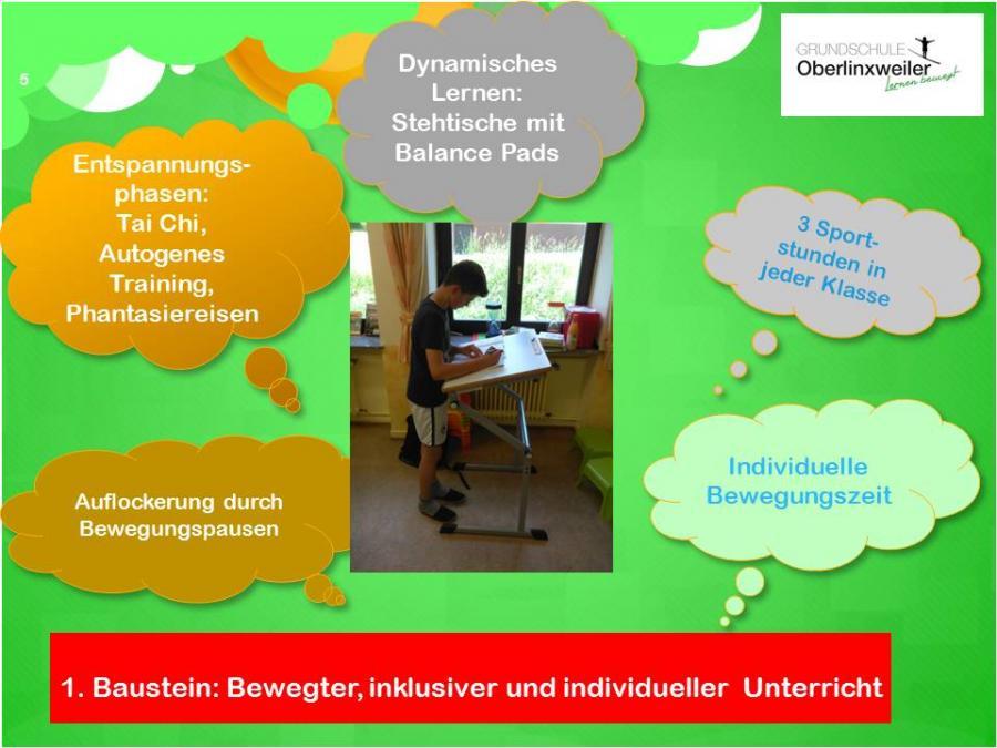 Individueller, inklusiver Unterricht