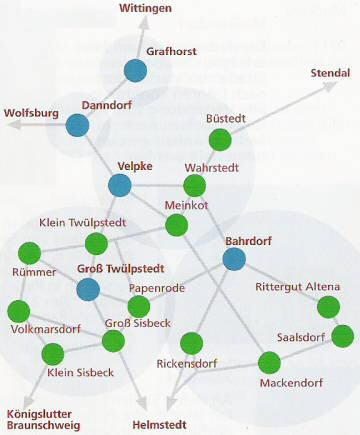 Karte Samtgemeinde Velpke