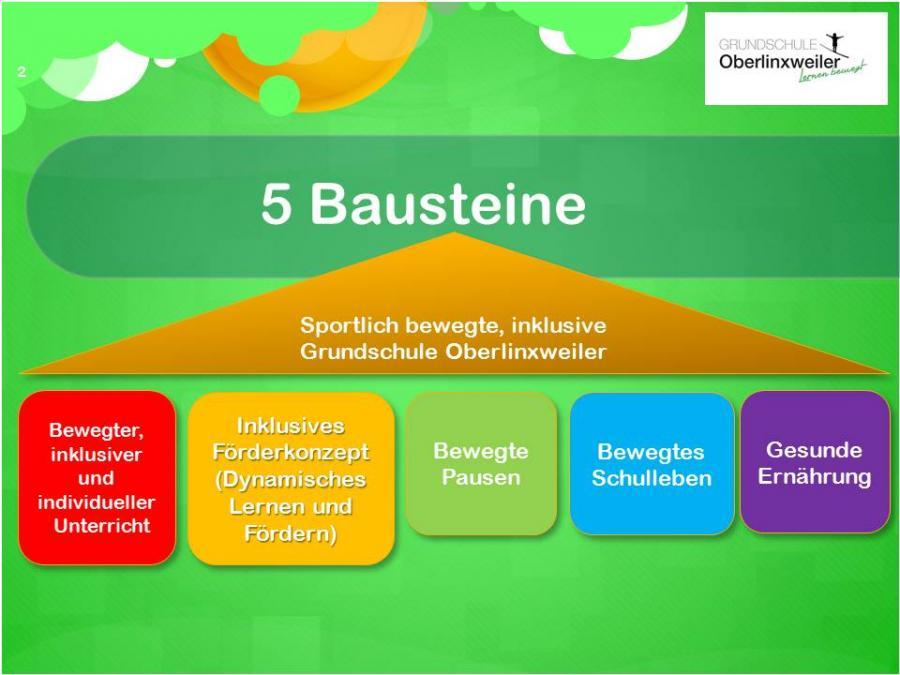5 Bausteine