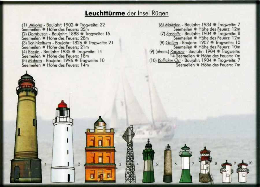 Leuchttürme der Insel Rügen