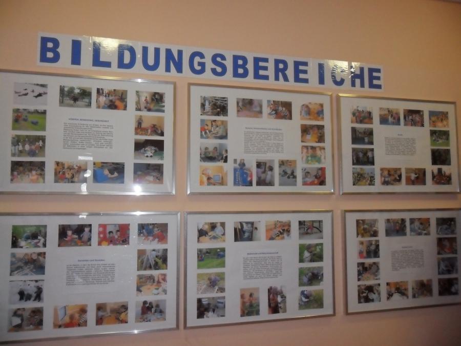 Grundlage unserer pädagogischen Arbeit - festgeschrieben im KITA- Gesetz des Landes Brandenburg