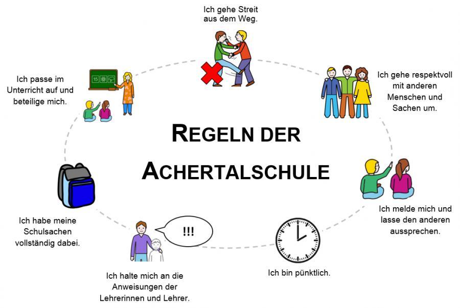Regeln der Achertalschule
