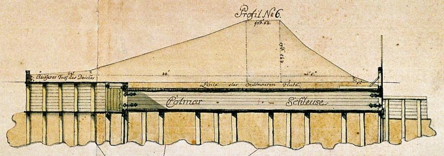 Deichprofil Kollmar 1761