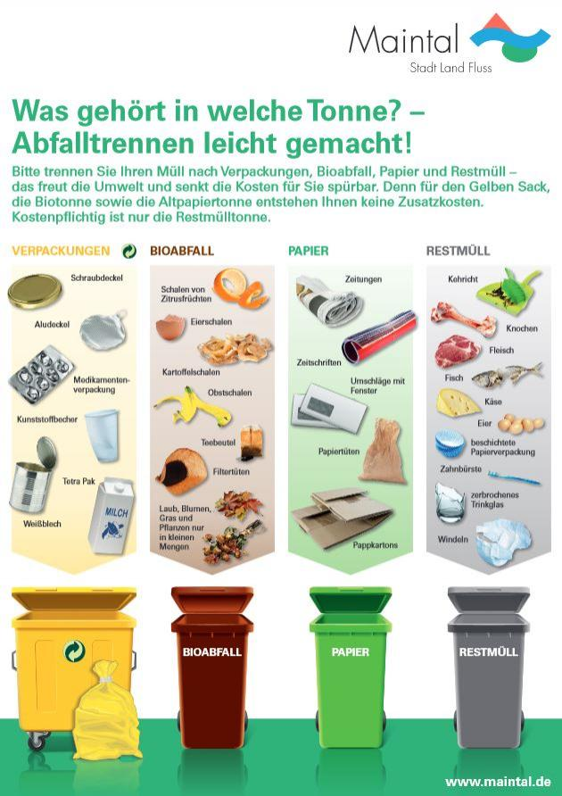 Externer Link zum Flyer Abfalltrennen leicht gemacht; Bild zeigt den Flyer auf dem die verschiedenen Mülltonnen erklärt werden, sowie den Text: Was gehört in welche Tonne?; Bild: Screenshot - Flyer Stadt Maintal
