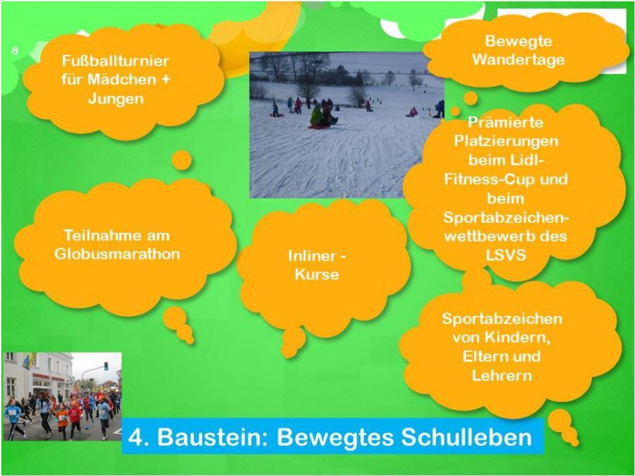 4. Baustein