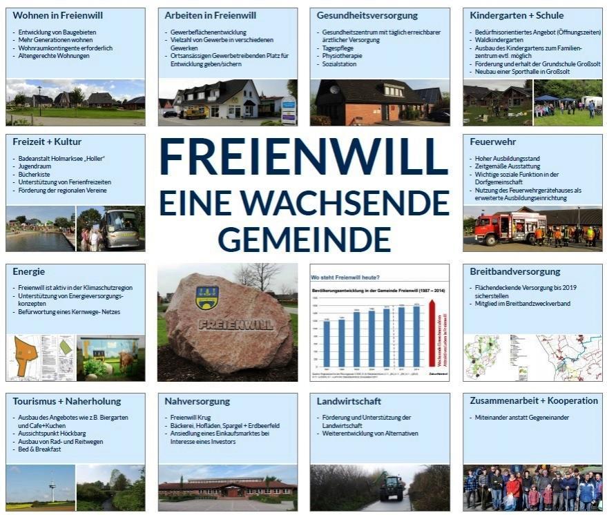 Amtsentwicklung 2040    07.06.2017 Freienwill