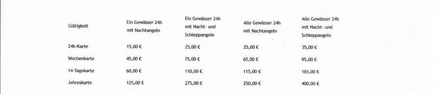 Angelkartenpreise