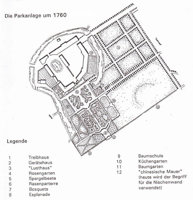Parkanlage um 1760