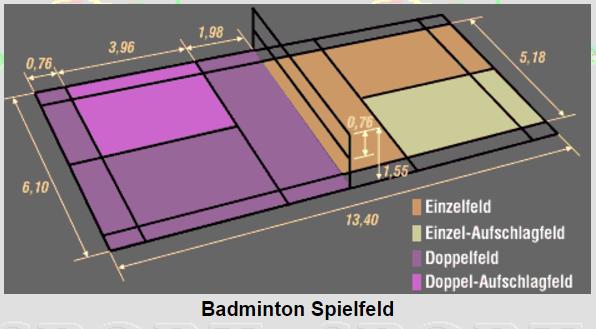 Badminton Spielfeld