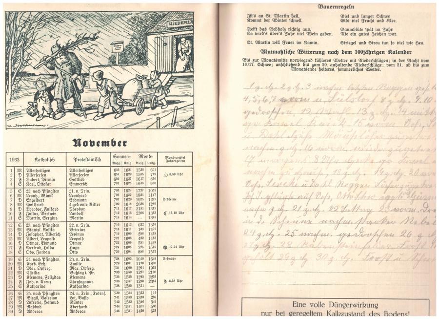 1933 aus dem Kalender ''Scholle und Kraft'