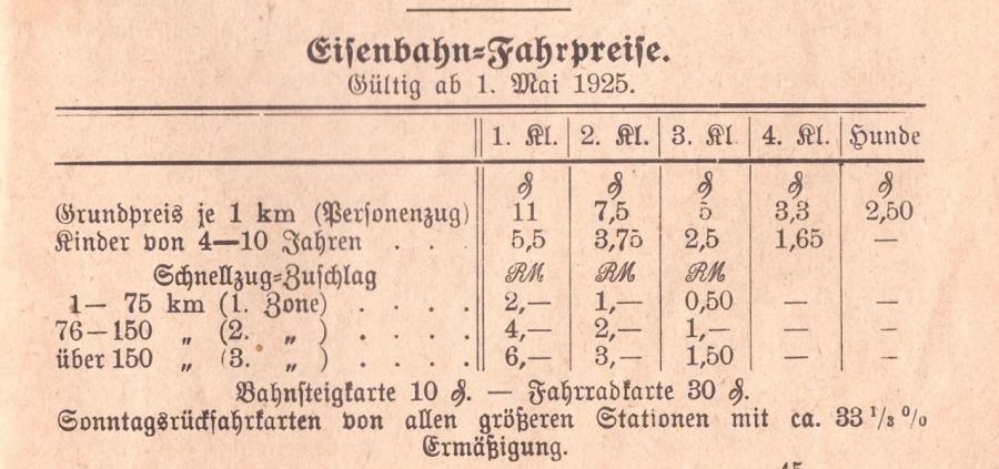 Eisenbahnpreise