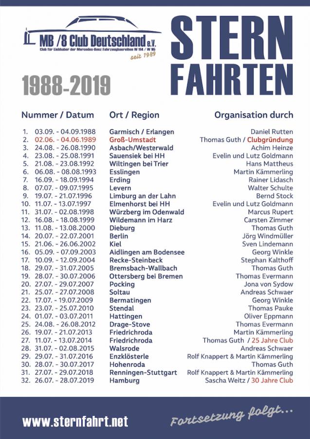 Sternfahrten_2019