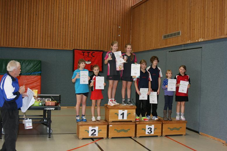 Sieger Schülerinnen C Doppel