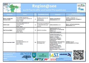 BTU_Unternehmensliste 2018