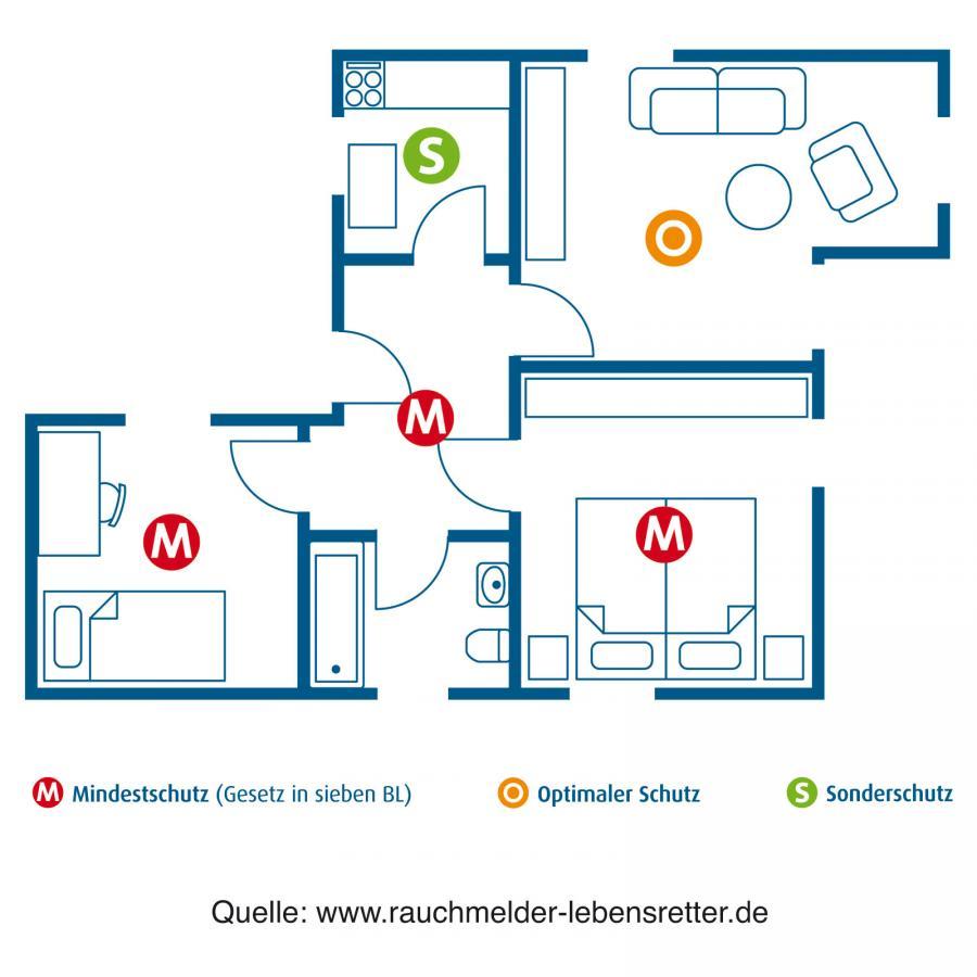 Rauchmelder Installation in einer Wohnung (Grafik: www.rauchmelder-lebensretter.de)
