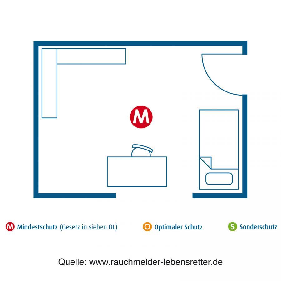 Rauchmelder Installation in Einzimmerwohnung (Grafik: www.rauchmelder-lebensretter.de)