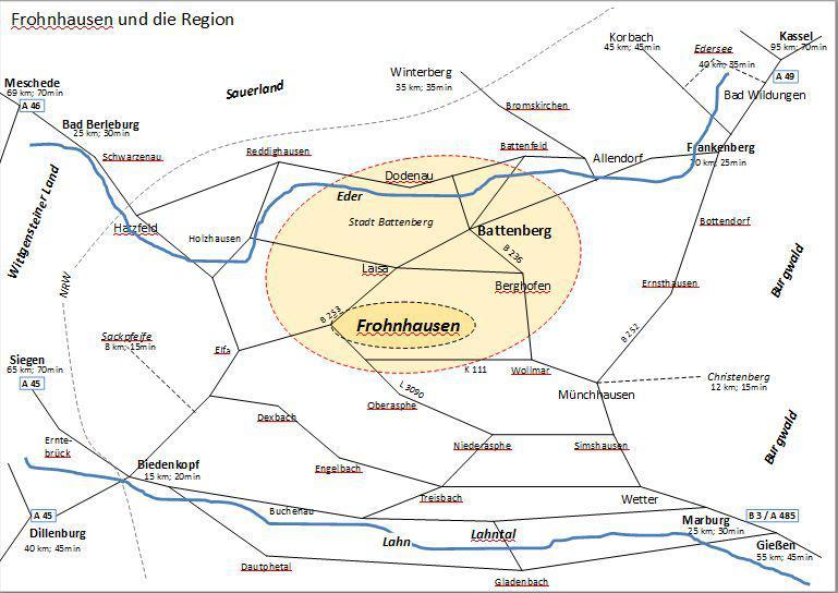 Dorf & Region