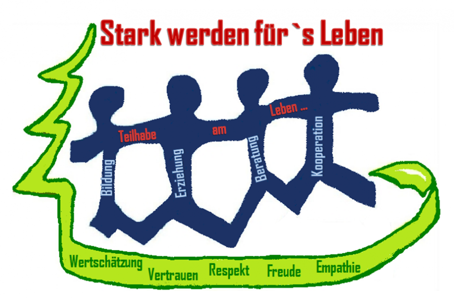 Logo Leitbild